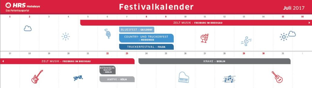 Festivals Juli