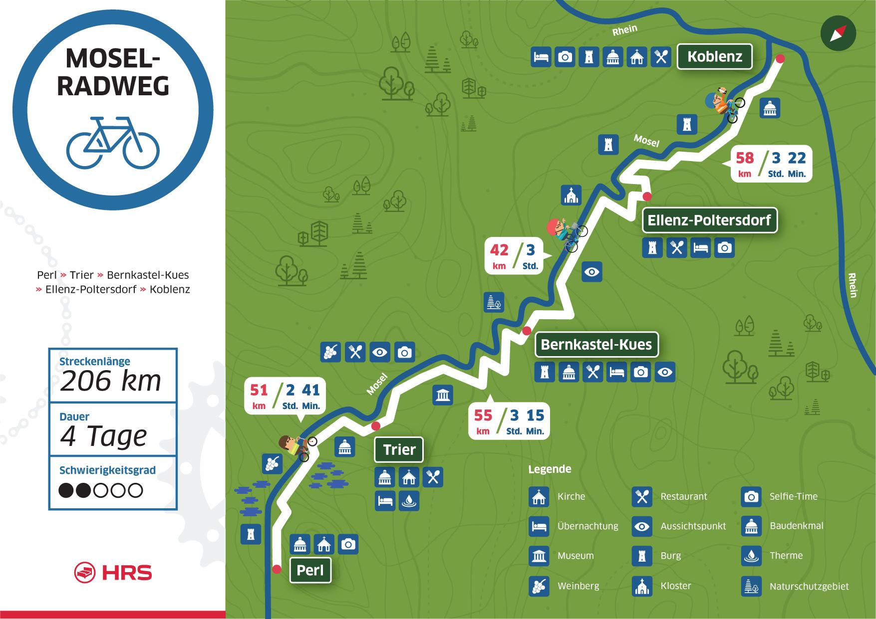 Die Schonsten Deutschen Fahrradstrecken Kostenlose Karten Hrs