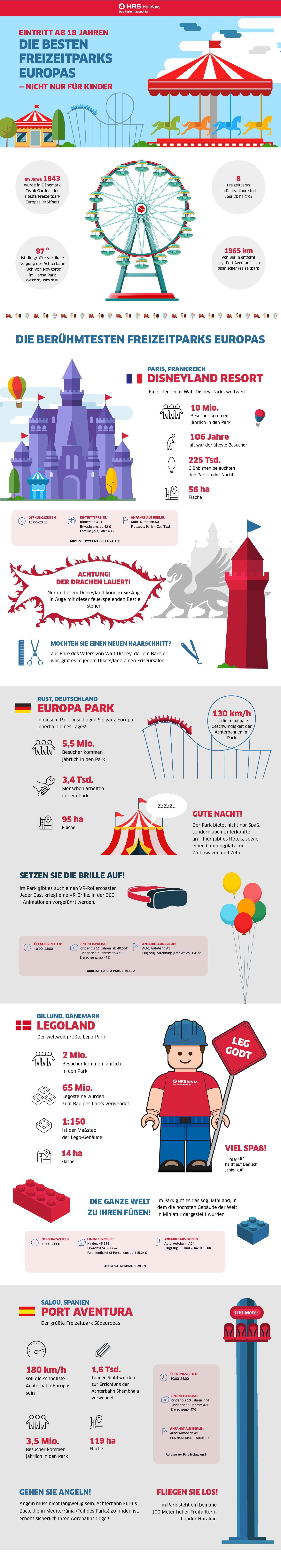 Die besten Freizeitparks Europas